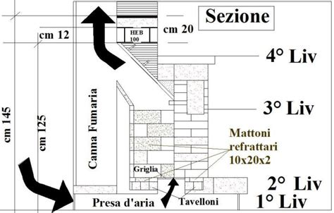 camini shunt caminetto per sala o cucina realizzazione 2 176 livello 4