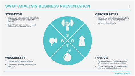 Free Download Business Swot Analysis Powerpoint Templates Swot Analysis Template Powerpoint