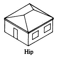 Define Hip Roof answers the most trusted place for answering s