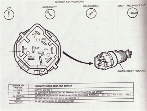 1972 ford ignition switch wiring diagram wiring diagram