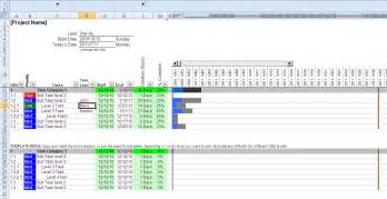 Excel Template For Gantt Chart by Gantt Chart Excel Template Cyberuse