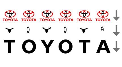 Toyota Symbol Meaning Toyota Logo Quotes