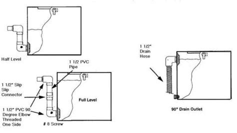 Livewell Plumbing Diagram by Balance Board Wiring Diagram Wiring Diagram And Fuses