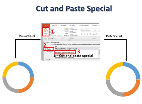Go Go Cutting And Pasting learn to create an 3d circle for your presentation the slideteam