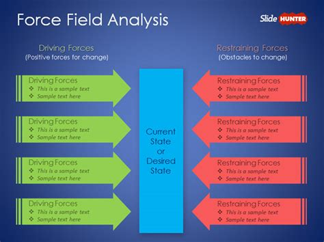 field analysis template free lewin s field analysis powerpoint template
