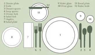 Table Place Setting by The Bold And The Beautiful Setting The Perfect Table