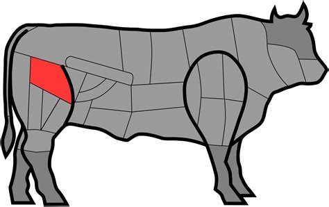 comment cuisiner la poire de boeuf steak poire merlan de boeuf x2 format 300g scea du
