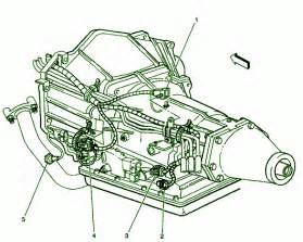 1999 chevrolet s10 2 2l transmission fuse box diagram circuit wiring diagrams