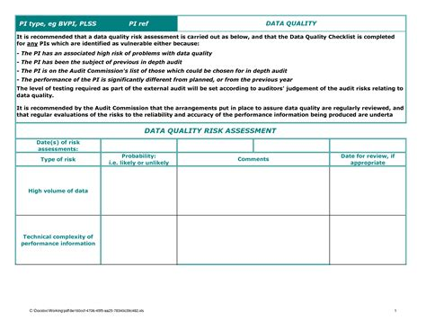 quality audit checklist pictures to pin on