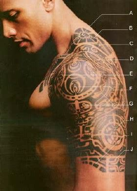 Tattoo Dwayne Johnson Signification | dwayne johnson tattoo aka quot the rock quot what does dwayne s