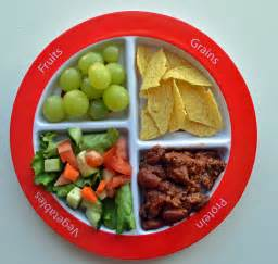 portion template guide to toddler portion sizes healthy ideas for