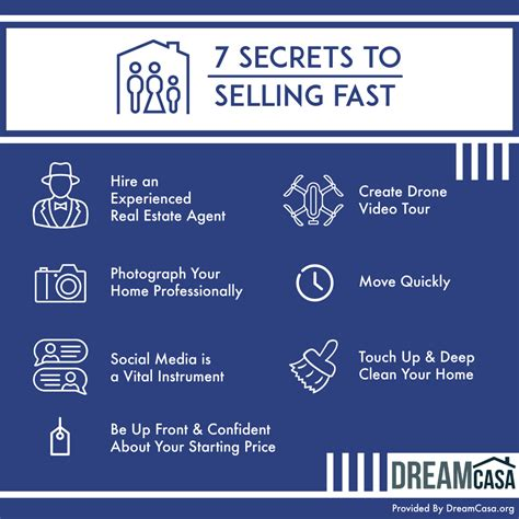 7 steps to get your home the market fast dreamcasa org