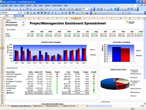 excel free dashboard templates of excel dashboard project management spreadsheet
