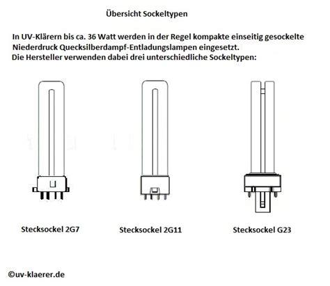 Leuchtmittel Sockel by Ersatz Uv Le Und Sockeltypen F 252 R Uv Kl 228 Rer Uvc Kl 228 Rer Uvc Kl 228 Rer Klares Und Keimfreies