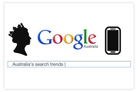 Australia Lookup Australia S Search Trends What Do We