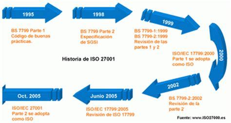 ultimas noticias iso27000 es el portal de iso iso27000 es el portal de iso 27001 en espa 241 ol gesti 243 n