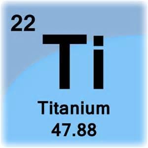 Number Of Protons For Titanium 22 Titanium 3rd Thinglink