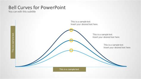 Bell Curve Ppt Bell Curve For Powerpoint Slidemodel
