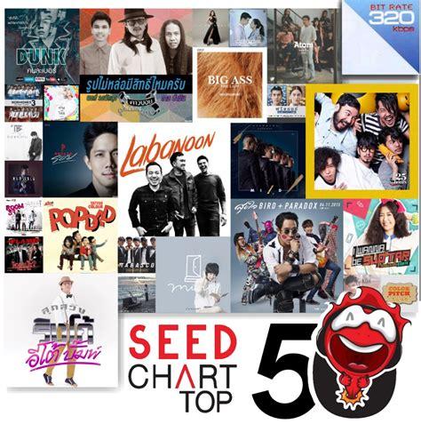 tattoo mp3 download 320kbps mp3 top hit music รวมเพลงส ดฮ ต 50 เพลงจากชาร ตเพลงด ง