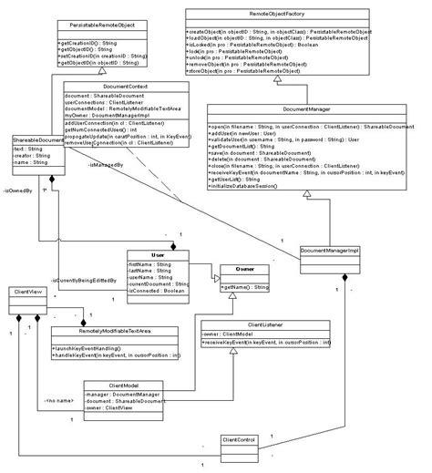 study uml diagrams order custom essay study exles uml diagrams