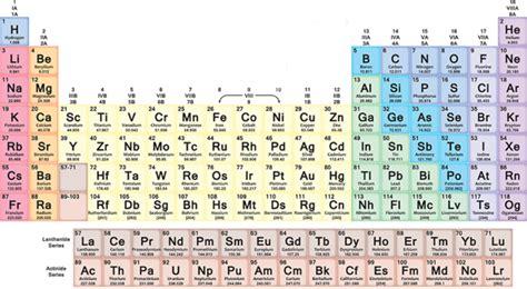 tavola periodica vuota la tavola periodica ha 150 anni il post