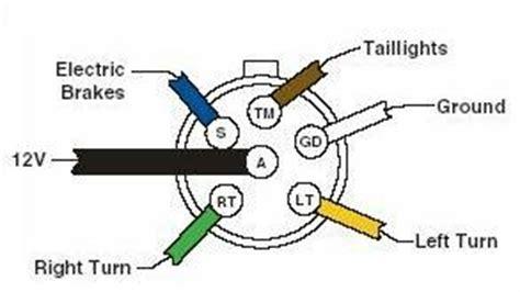 7 pin trailer wiring diagram get free image