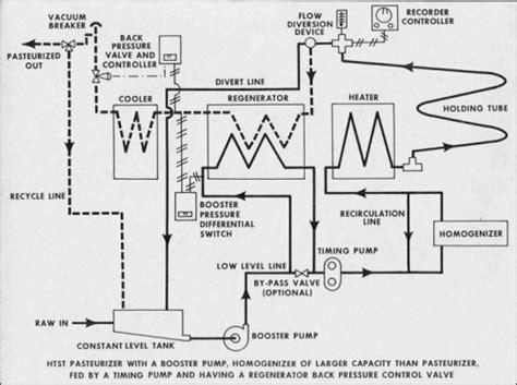 centrifugal switch diagram centrifugal free engine image