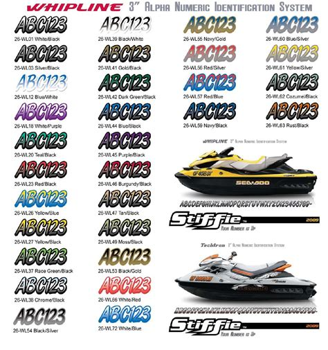 boat registration numbers images reviews a and d discount performance powersports
