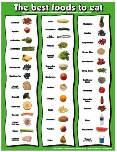 fruit you can eat on keto how to eat out on a diet benefits of binge