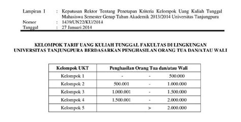 Biaya Aborsi Di Pontianak Biaya Kuliah Universitas Tanjungpura Untan Pontianak