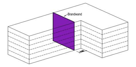 Abstand Fenster Brandwand brandw 228 nde i brandschutz baustoffe bauteile baunetz