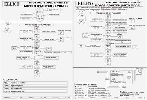 mazda b2600 4x4 grill wiring diagrams wiring diagram schemes