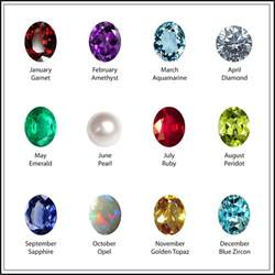 march birthstone color india tamilnadu chennai diamonds jewellery design skills