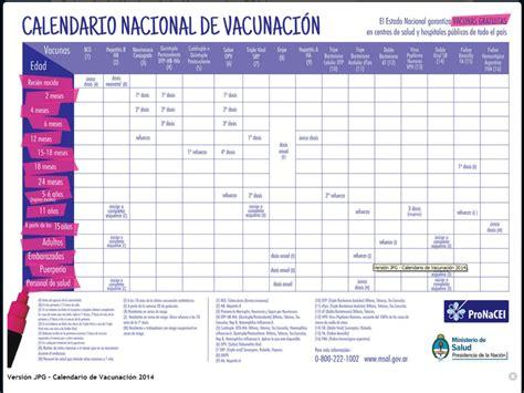 calendario de vacunacion wwwaventurarnet63net vacunas para todas las edades ministerio de salud