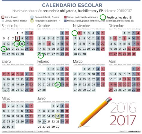 calendario de pagos sep sems dgeti el espacio del ing dias de pago 2016 hacienda upcoming 2015 2016 calendario