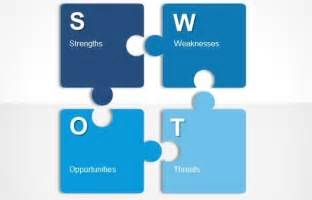powerpoint swot template free best swot analysis templates for powerpoint