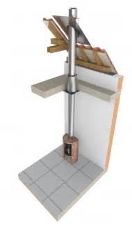 kamin edelstahlschornstein doppelwandiger edelstahlschornstein bausatz 216 200 mm