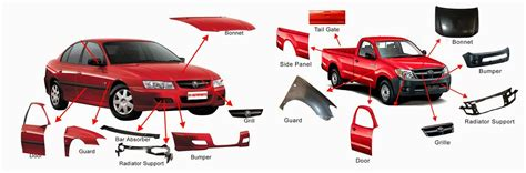 Auto Karosserieteile by Car Parts Www Imgkid The Image Kid Has It
