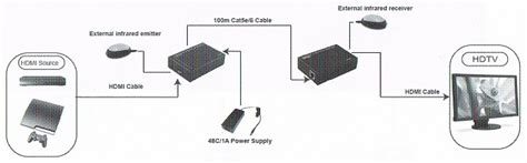 cat 5 wall wiring diagram likewise utp rj45 cat 5