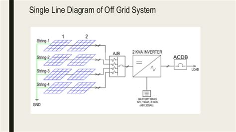 100 string inverter wiring diagram kaco inverter