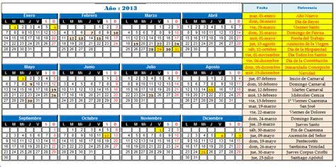 Pr Calendar Template by Printable Calendar Of 2015 Calendar Template