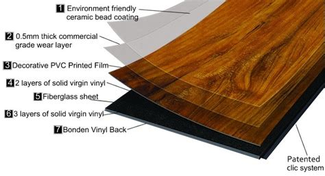 The construction layers of high end resilient flooring herf evorich flooring
