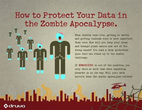 how to your to protect you how to protect your data in a apocalypse