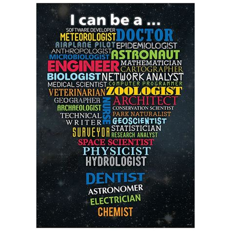 best science poster 46 best science posters images on teaching