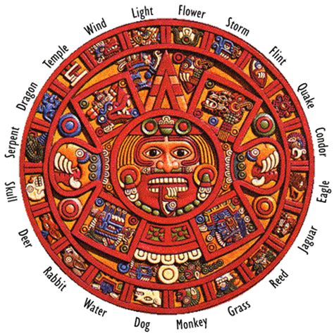 What Does Calendario In The Sacred