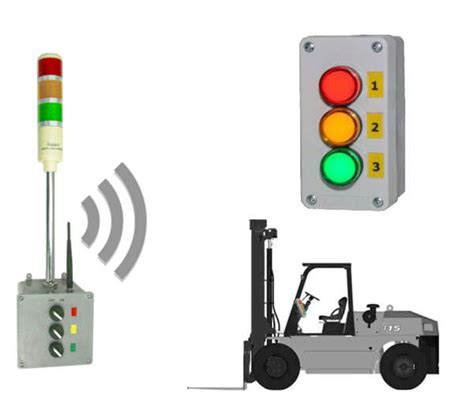 wireless andon lights signaworks