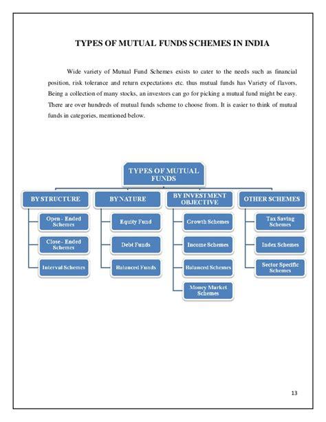 Mit Mba Finance by Rahul Gupta Mba Finance Ivth Semester Project