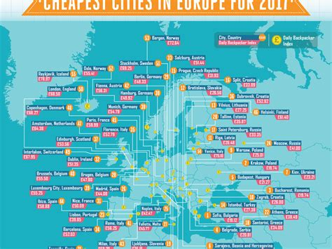 cheapest cities in the us infographic here are the cheapest cities in europe 2017