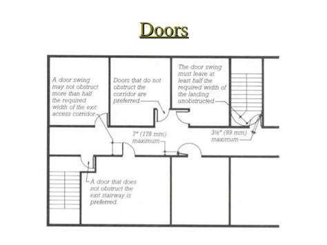 egress door swing direction building code egress