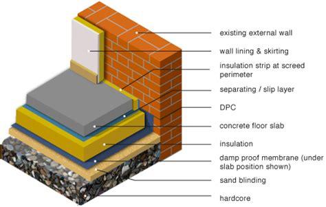 Floor Slab by Greenspec Housing Retrofit Ground Floor Insulation
